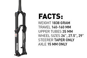 Rock-Shox-Pike-2014-Enduro-race-fork-suspension-Enduro-mag-mountainbike-magazine-650b-29-26-Facts.jpg